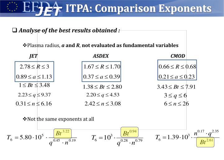 ITPA: Comparison Exponents