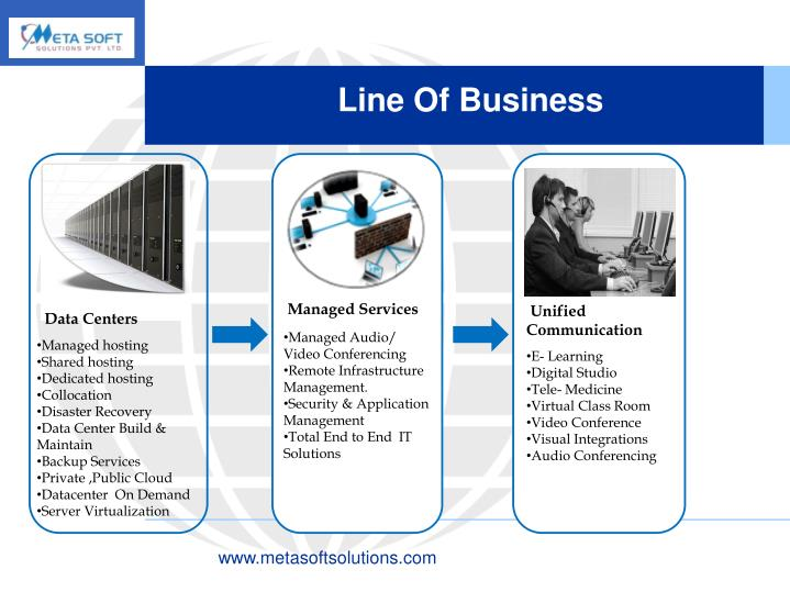 Line Of Business