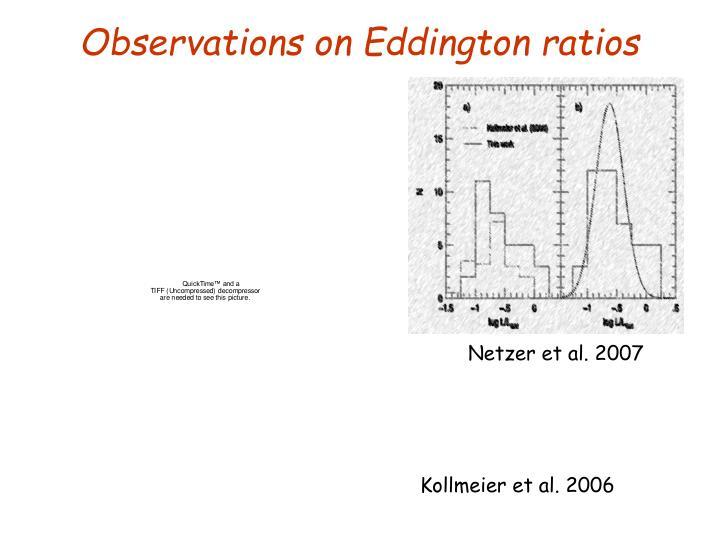 Observations on Eddington ratios