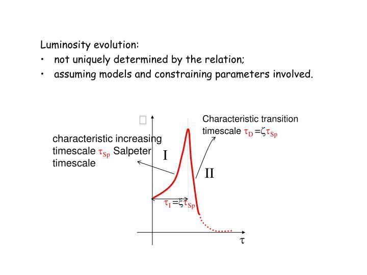 Luminosity evolution: