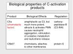 biological properties of c activation products2