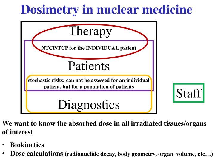 Dosimetry in