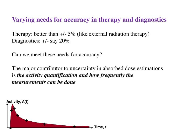 Varying needs for accuracy in therapy and diagnostics