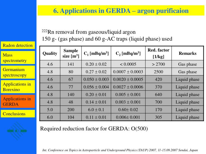 6. Applications in GERDA – argon purificaion