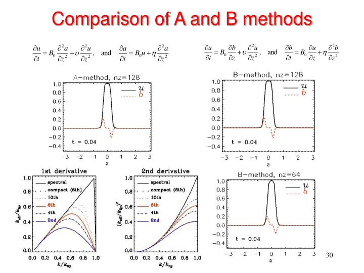 Comparison of A and B methods