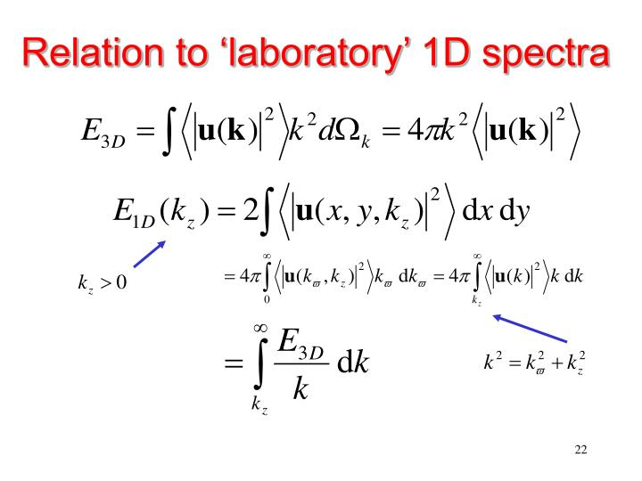 Relation to 'laboratory' 1D spectra