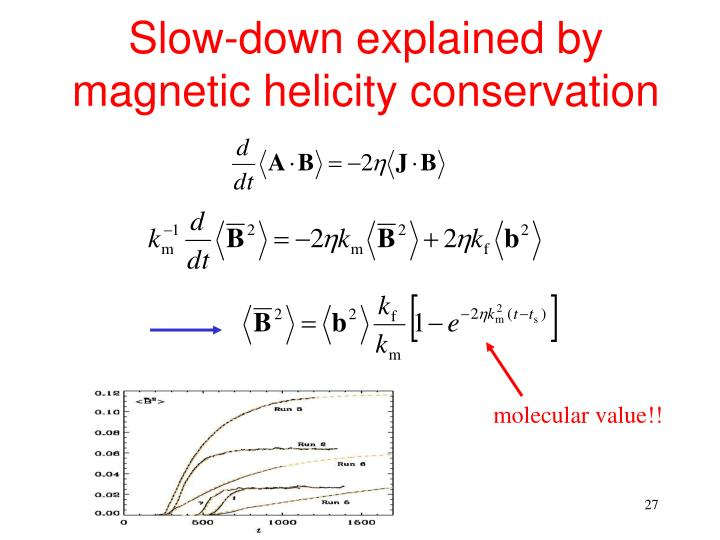 Slow-down explained by magnetic helicity conservation