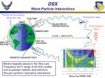 dsx wave particle interactions