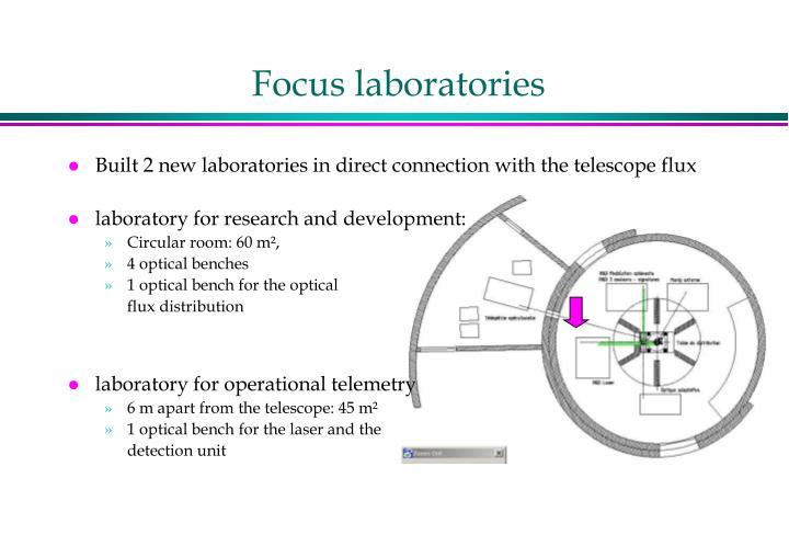 Focus laboratories