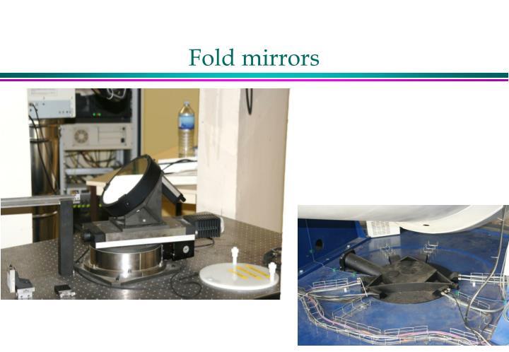 Fold mirrors