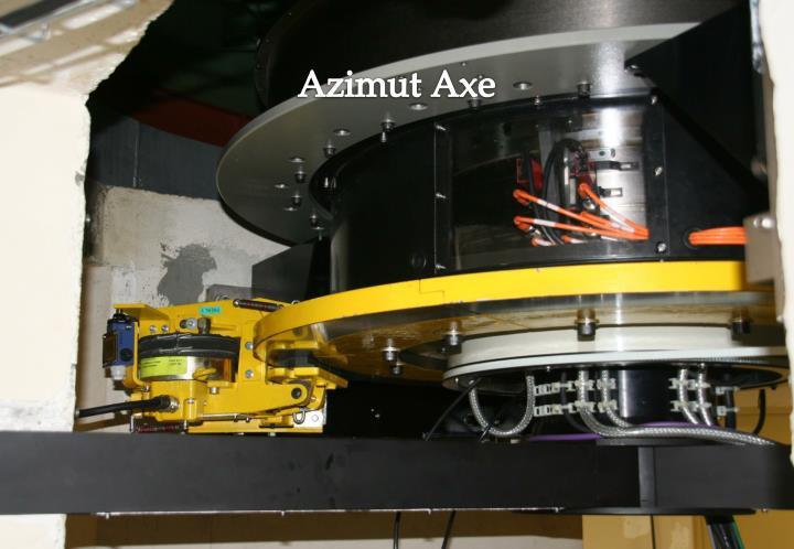 Azimut Axe