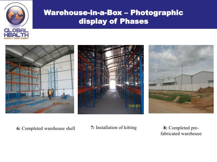 Warehouse-in-a-Box – Photographic display of Phases