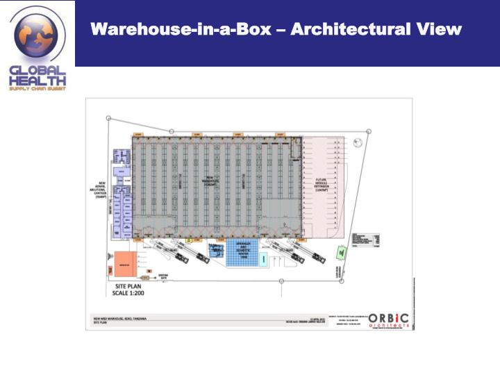 Warehouse-in-a-Box – Architectural View