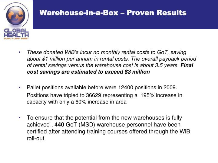 Warehouse-in-a-Box – Proven Results