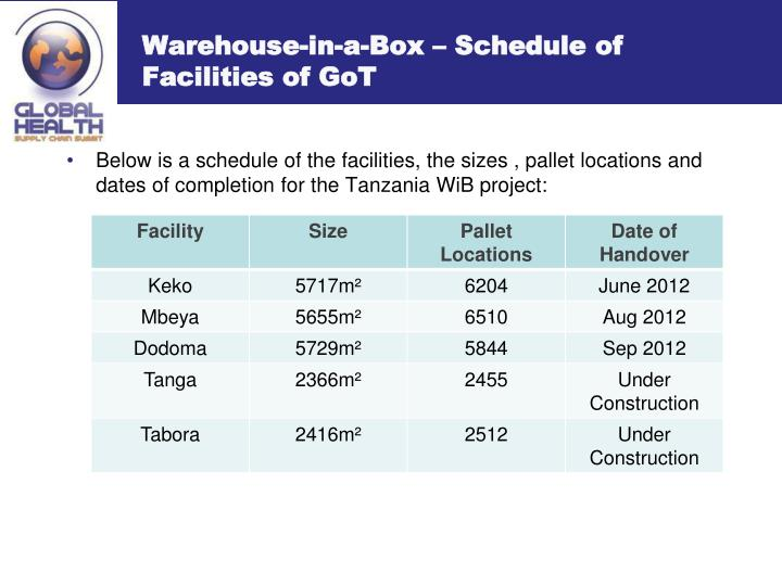 Warehouse-in-a-Box – Schedule of Facilities of GoT