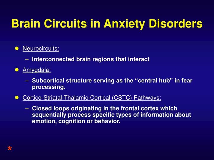 Brain Circuits in Anxiety Disorders