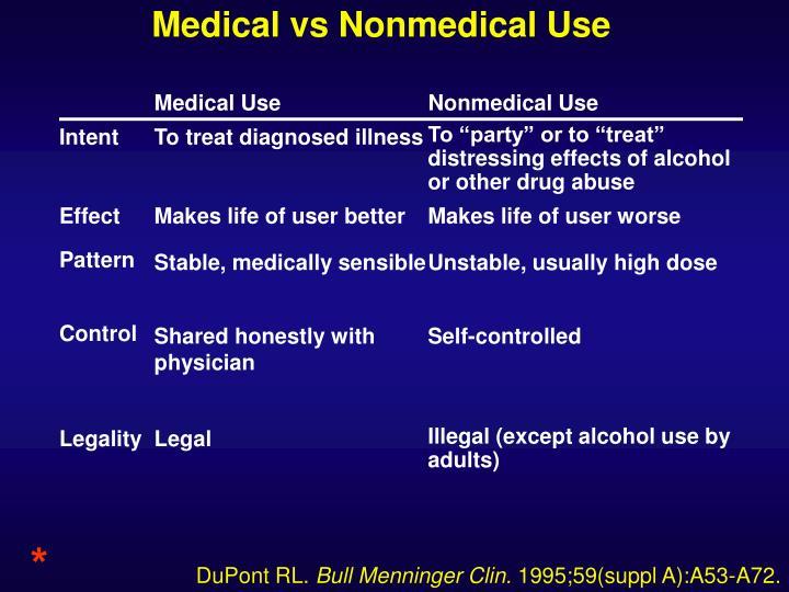 Medical vs Nonmedical Use