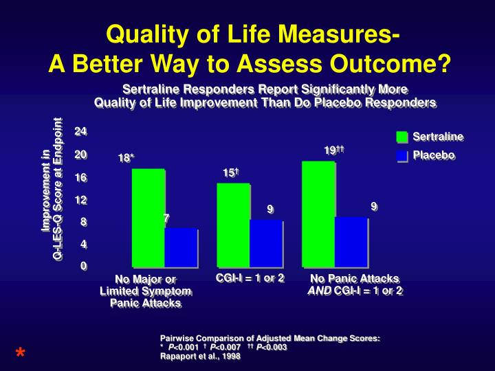 Quality of Life Measures-