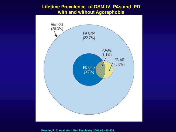 Lifetime Prevalence  of DSM-IV  PAs and  PD