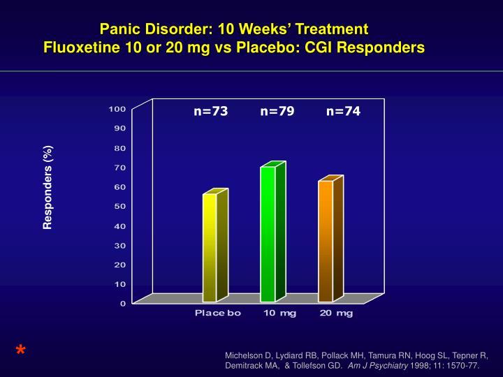 Panic Disorder: 10 Weeks' Treatment