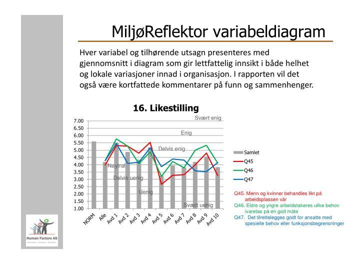 MiljøReflektor variabeldiagram