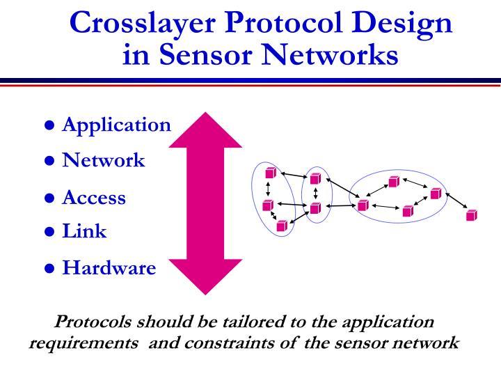 Crosslayer Protocol Design