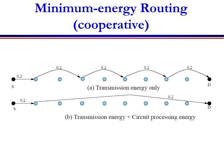 Minimum-energy Routing (cooperative)