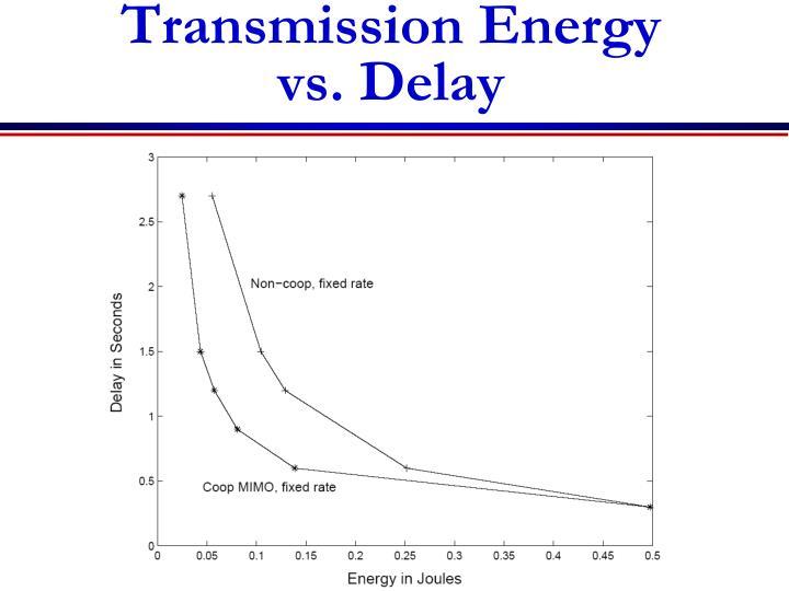 Transmission Energy