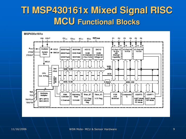 TI MSP430161x Mixed Signal RISC MCU
