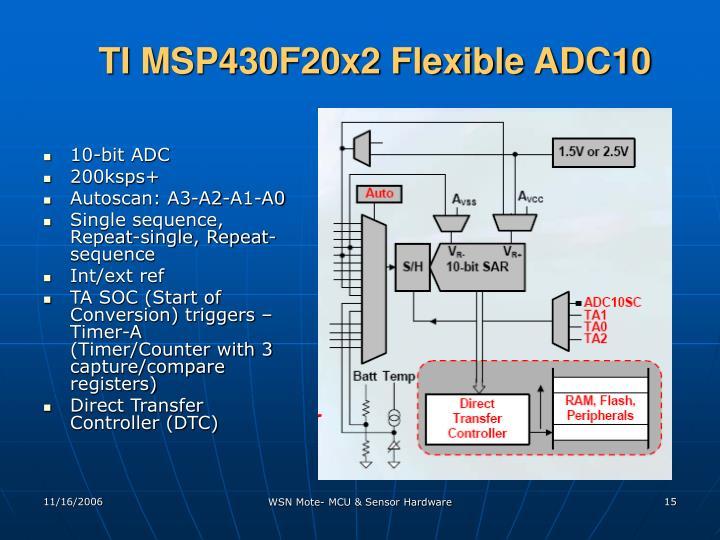 TI MSP430F20x2 Flexible ADC10