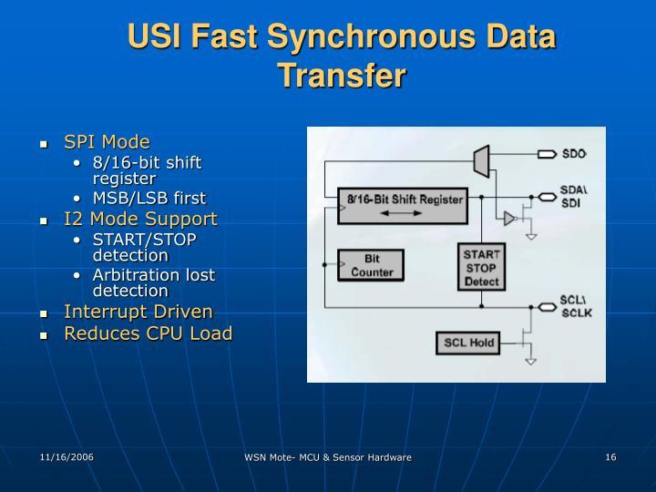 USI Fast Synchronous Data Transfer