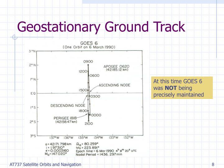 Geostationary Ground Track