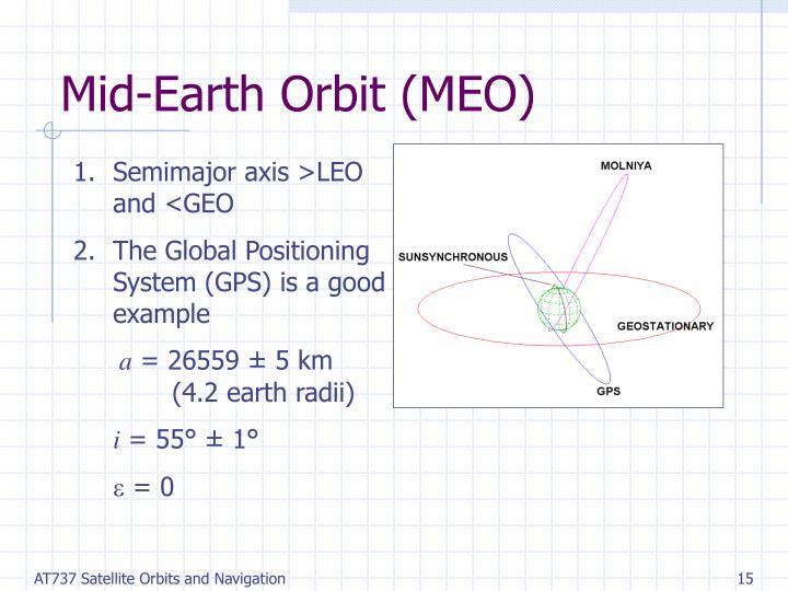 Mid-Earth Orbit (MEO)