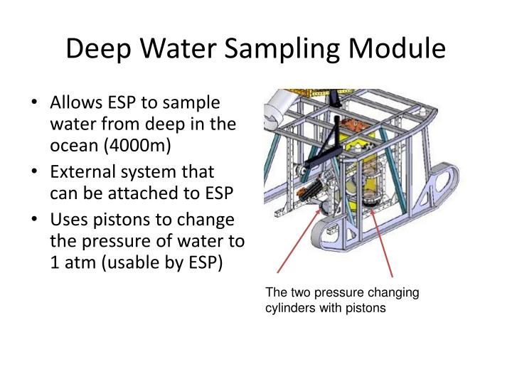 Allows ESP to sample water from deep in the ocean (4000m)