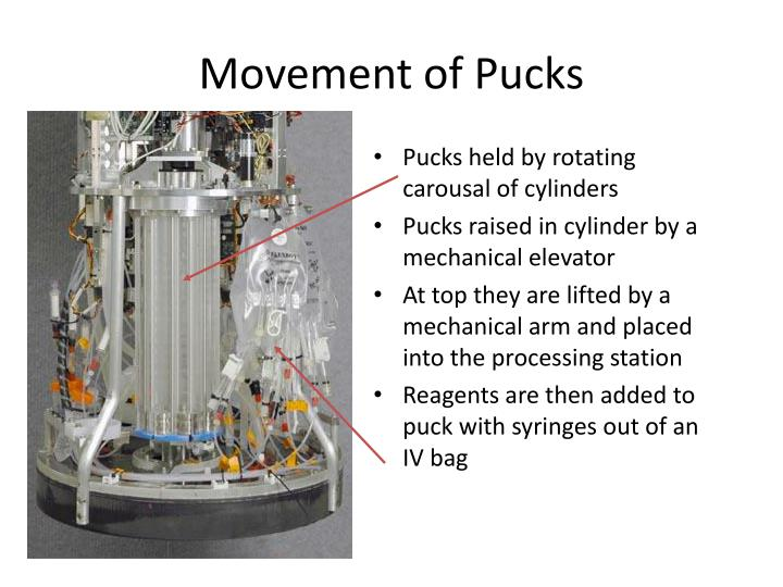 Pucks held by rotating carousal of cylinders