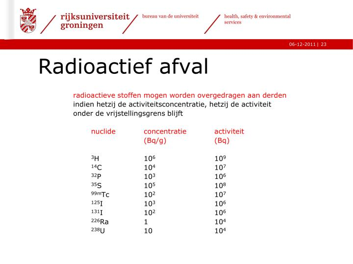 Radioactief afval