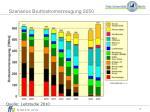 szenarios bruttostromerzeugung 2050