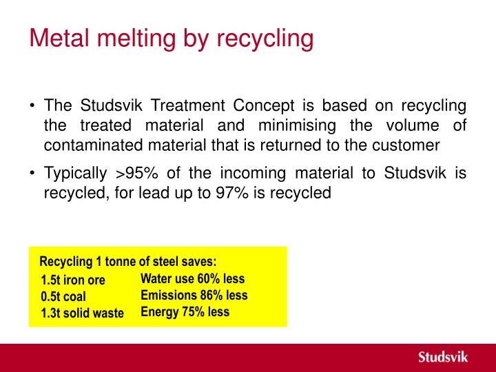 Recycling 1 tonne of steel saves: