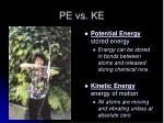 pe vs ke