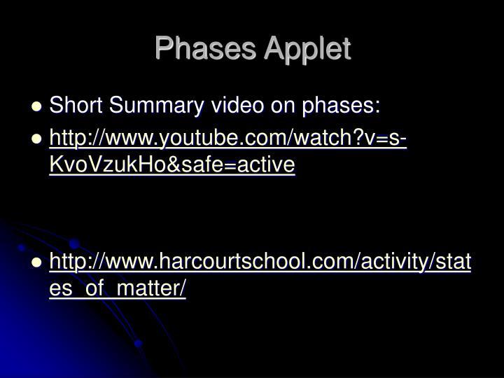 Phases Applet