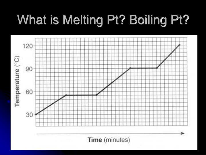 What is Melting Pt? Boiling Pt?