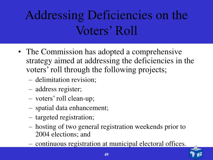 Addressing Deficiencies on the Voters' Roll