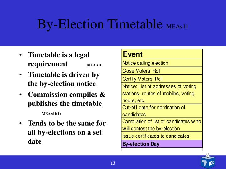 By-Election Timetable