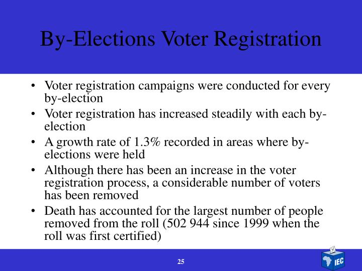 By-Elections Voter Registration