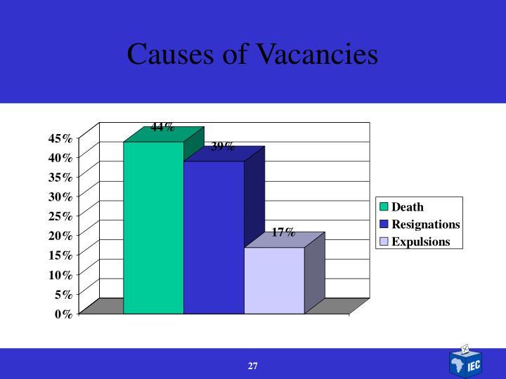 Causes of Vacancies