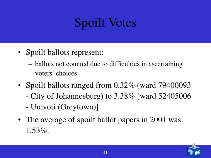 Spoilt Votes
