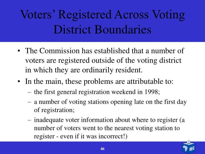 Voters' Registered Across Voting District Boundaries