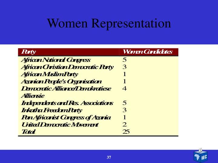 Women Representation
