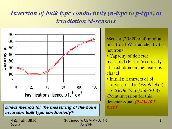 Inversion of bulk type conductivity (n-type to p-type) at irradiation Si-sensors