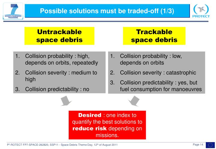 Possible solutions must be traded-off (1/3)